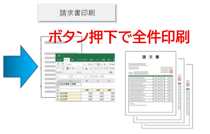 Excel VBAのボタン押下で自動で全件分の請求書印刷が可能
